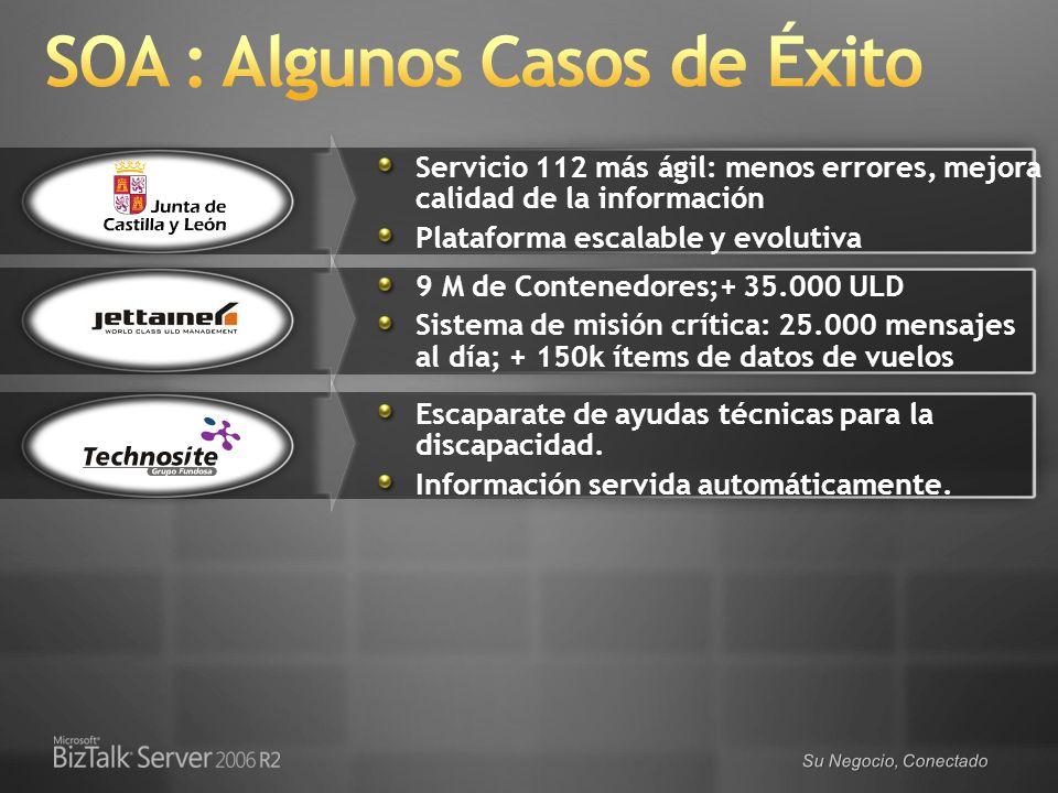 Su Negocio, Conectado Servicio 112 más ágil: menos errores, mejora calidad de la información Plataforma escalable y evolutiva 9 M de Contenedores;+ 35