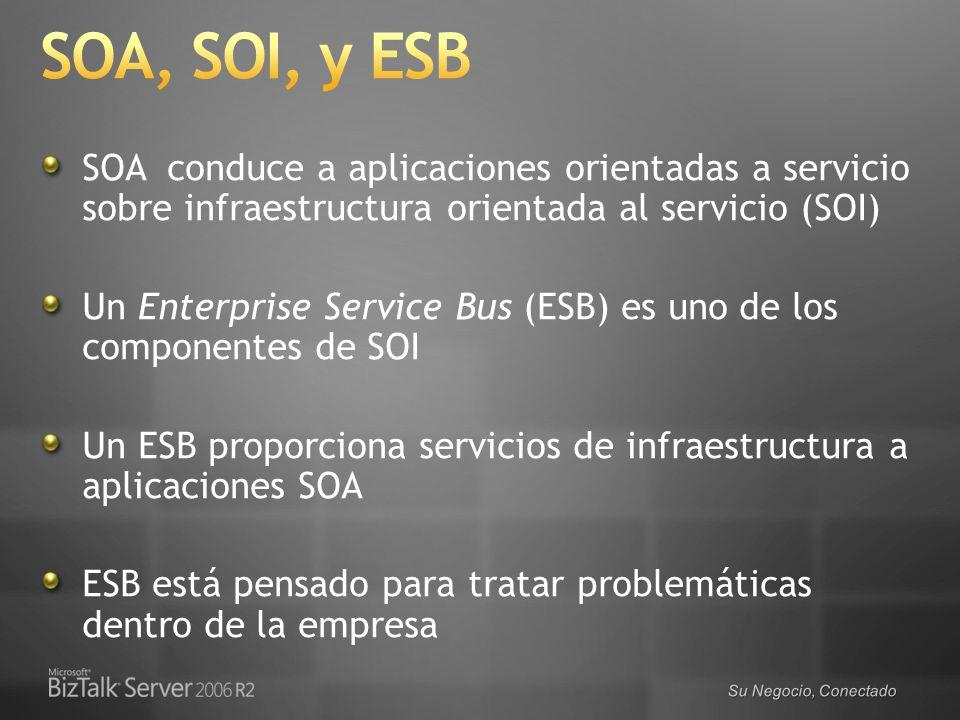 Su Negocio, Conectado SOA conduce a aplicaciones orientadas a servicio sobre infraestructura orientada al servicio (SOI) Un Enterprise Service Bus (ESB) es uno de los componentes de SOI Un ESB proporciona servicios de infraestructura a aplicaciones SOA ESB está pensado para tratar problemáticas dentro de la empresa