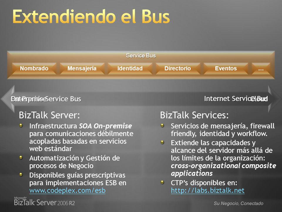 Internet Service Bus Enterprise Service Bus BizTalk Server: Infraestructura SOA On-premise para comunicaciones débilmente acopladas basadas en servicios web estándar Automatización y Gestión de procesos de Negocio Disponibles guías prescriptivas para implementaciones ESB en www.codeplex.com/esb www.codeplex.com/esb BizTalk Services: Servicios de mensajería, firewall friendly, identidad y workflow.