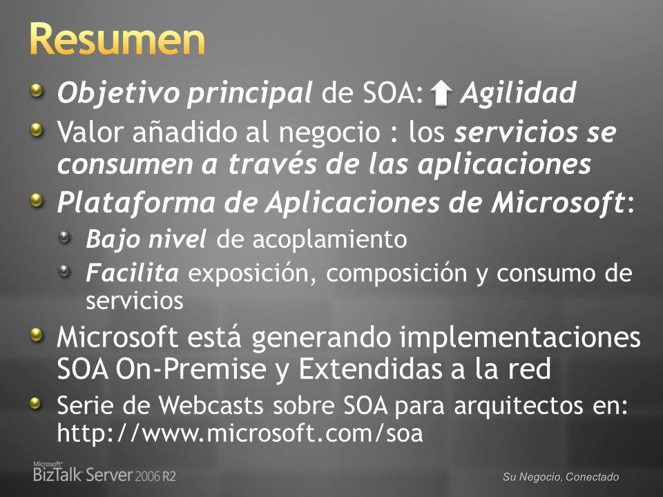Su Negocio, Conectado Objetivo principal de SOA: Agilidad Valor añadido al negocio : los servicios se consumen a través de las aplicaciones Plataforma de Aplicaciones de Microsoft: Bajo nivel de acoplamiento Facilita exposición, composición y consumo de servicios Microsoft está generando implementaciones SOA On-Premise y Extendidas a la red Serie de Webcasts sobre SOA para arquitectos en: http://www.microsoft.com/soa
