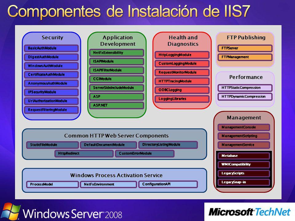 Common HTTP Web Server Components DirectoryListingModule CustomErrorModule StaticFileModuleDefaultDocumentModule HttpRedirect Security BasicAuthModule DigestAuthModule WindowsAuthModule CertificateAuthModule AnonymousAuthModule IPSecurityModule UrlAuthorizationModule RequestFilteringModule Health and Diagnostics HttpLoggingModule CustomLoggingModule RequestMonitorModule HTTPTracingModule ODBCLogging LoggingLibraries Application Development ISAPIModule ISAPIFilterModule CGIModule ServerSideIncludeModule NetFxExtensibility ASP ASP.NET Performance HTTPStaticCompression HTTPDynamicCompression Management ManagementConsole ManagementService ManagementScripting Metabase WMICompatibility LegacyScripts LegacySnap-in FTP Publishing FTPServer FTPManagement Windows Process Activation Service ConfigurationAPI ProcessModelNetFxEnvironment