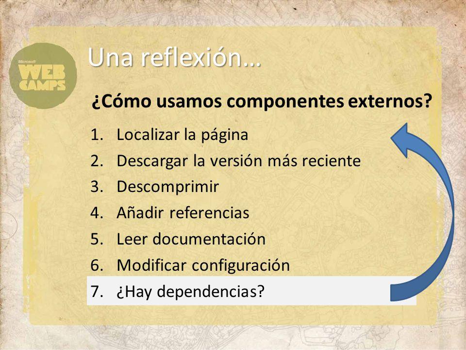 Una reflexión… 1.Localizar la página 2.Descargar la versión más reciente 3.Descomprimir 4.Añadir referencias 5.Leer documentación 6.Modificar configuración 7.¿Hay dependencias.