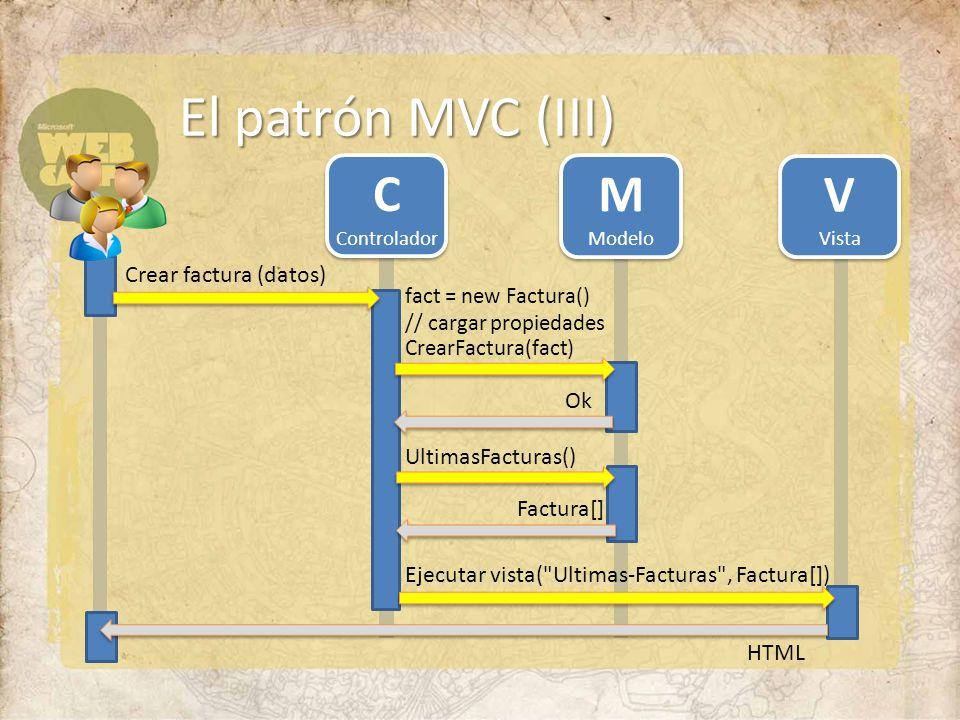 ASP.NET MVC MVC sobre ASP.NET ASP.NET WebformsMVCWebpages