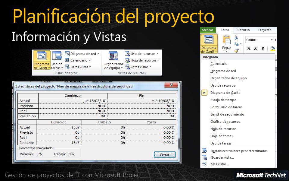 Planificación del proyecto Gestión de proyectos de IT con Microsoft Project