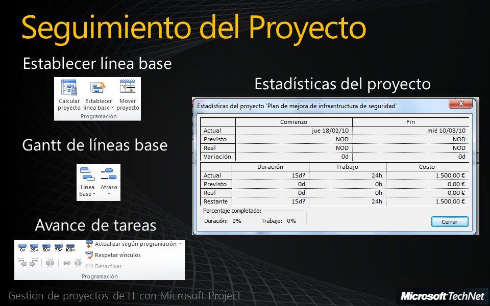 Seguimiento del Proyecto Gestión de proyectos de IT con Microsoft Project