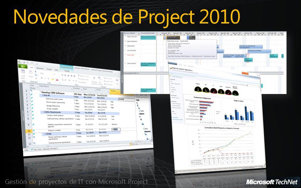 Novedades de Project 2010 Gestión de proyectos de IT con Microsoft Project
