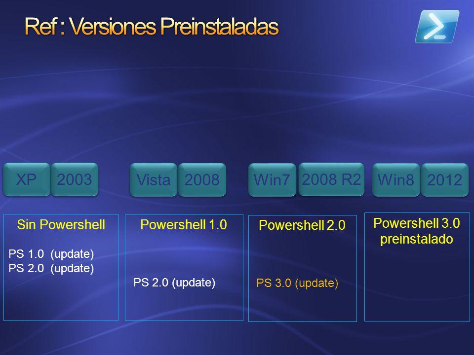XP 2003 Vista 2008 Win7 2008 R2 Sin Powershell PS 1.0 (update) PS 2.0 (update) Powershell 1.0 PS 2.0 (update) Powershell 2.0 PS 3.0 (update) Powershell 3.0 preinstalado Win8 2012