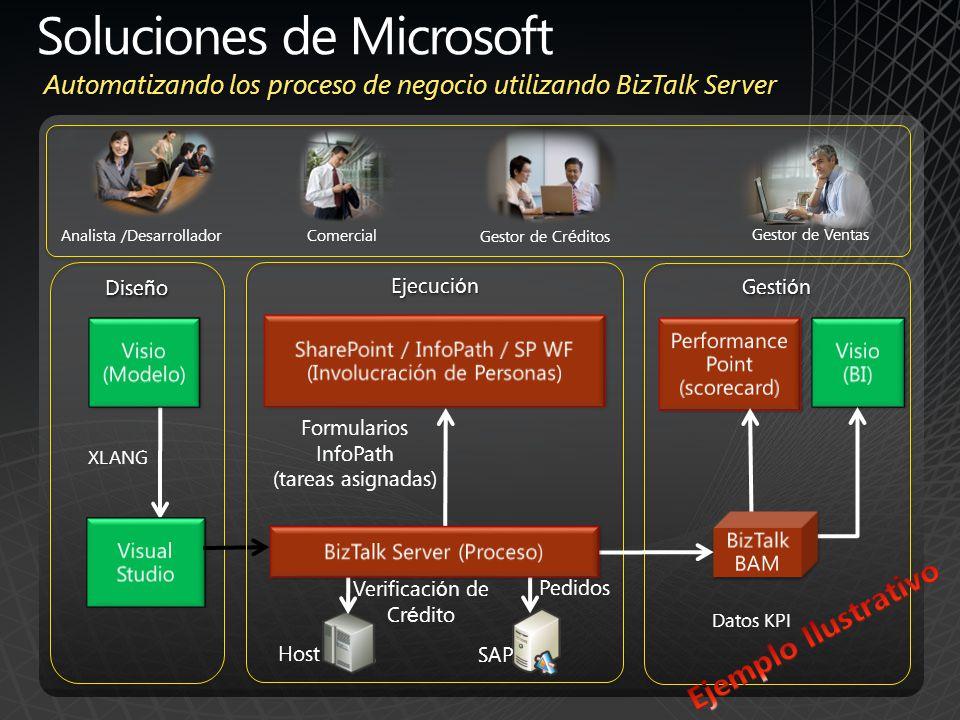 Soluciones de Microsoft Automatizando los proceso de negocio utilizando BizTalk Server Dise ñ o XLANG Gesti ó n Datos KPI Ejecuci ó n Formularios Info