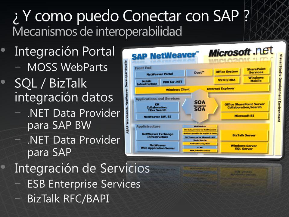 ¿ Y como puedo Conectar con SAP ? Mecanismos de interoperabilidad Integración Portal MOSS WebParts SQL / BizTalk integración datos.NET Data Provider p