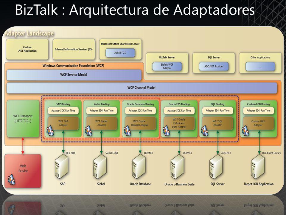BizTalk : Arquitectura de Adaptadores