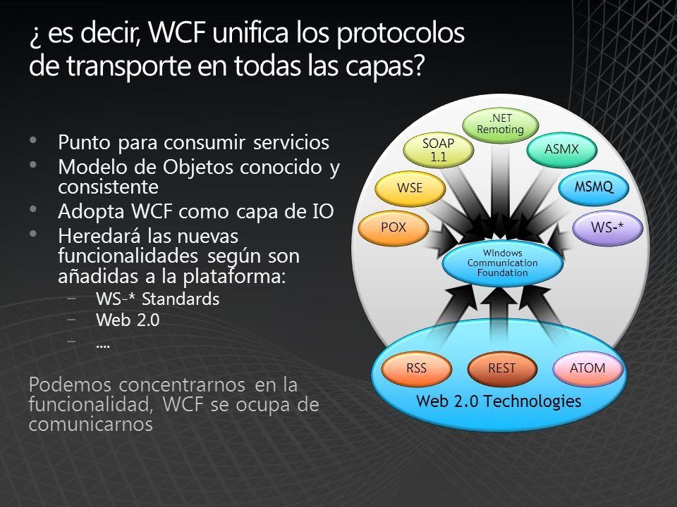 ¿ es decir, WCF unifica los protocolos de transporte en todas las capas? Punto para consumir servicios Modelo de Objetos conocido y consistente Adopta