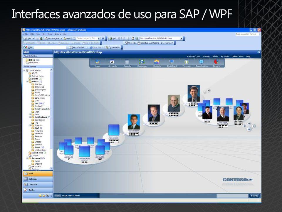 .NET Application Desarrollos a Medida en.NET Utilizar adaptadores en.NET SAPSAP WCF BizTalk SAP Adapter
