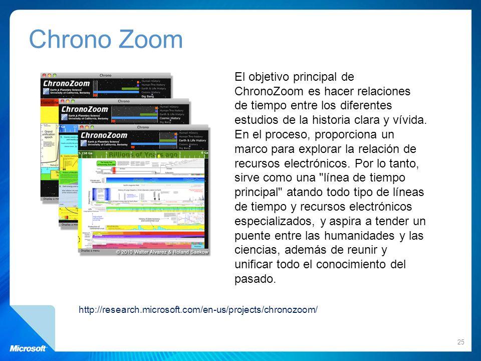 Chrono Zoom El objetivo principal de ChronoZoom es hacer relaciones de tiempo entre los diferentes estudios de la historia clara y vívida. En el proce
