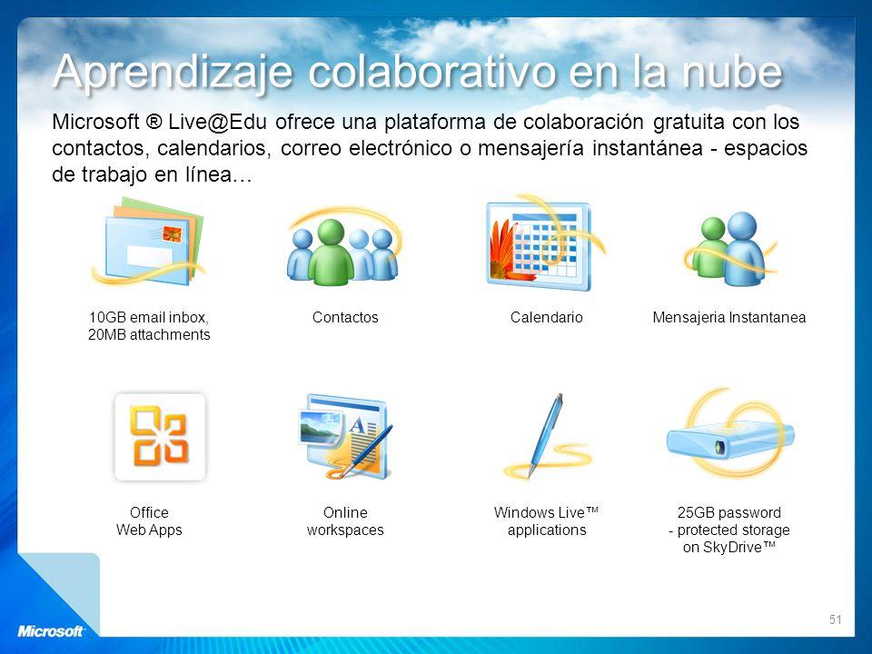 Aprendizaje colaborativo en la nube Microsoft ® Live@Edu ofrece una plataforma de colaboración gratuita con los contactos, calendarios, correo electró