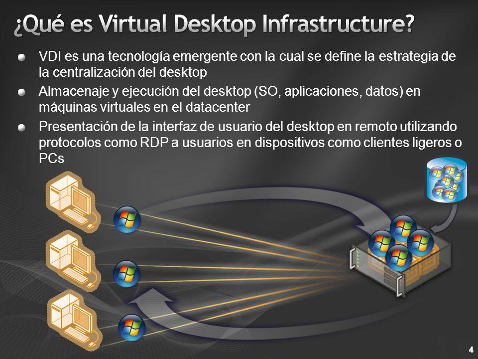 VDI es una tecnología emergente con la cual se define la estrategia de la centralización del desktop Almacenaje y ejecución del desktop (SO, aplicaciones, datos) en máquinas virtuales en el datacenter Presentación de la interfaz de usuario del desktop en remoto utilizando protocolos como RDP a usuarios en dispositivos como clientes ligeros o PCs 44