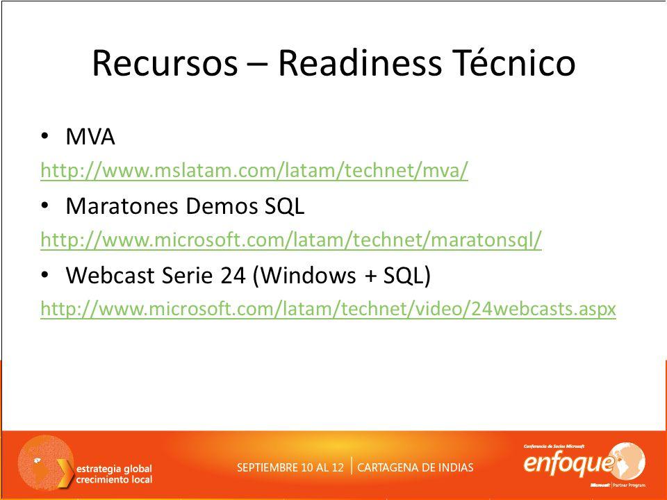 Recursos – Readiness Técnico MVA http://www.mslatam.com/latam/technet/mva/ Maratones Demos SQL http://www.microsoft.com/latam/technet/maratonsql/ Webc