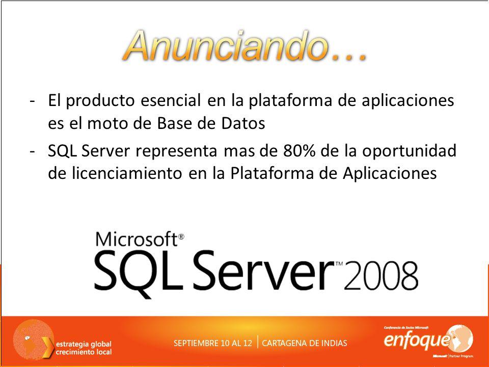 -El producto esencial en la plataforma de aplicaciones es el moto de Base de Datos -SQL Server representa mas de 80% de la oportunidad de licenciamien