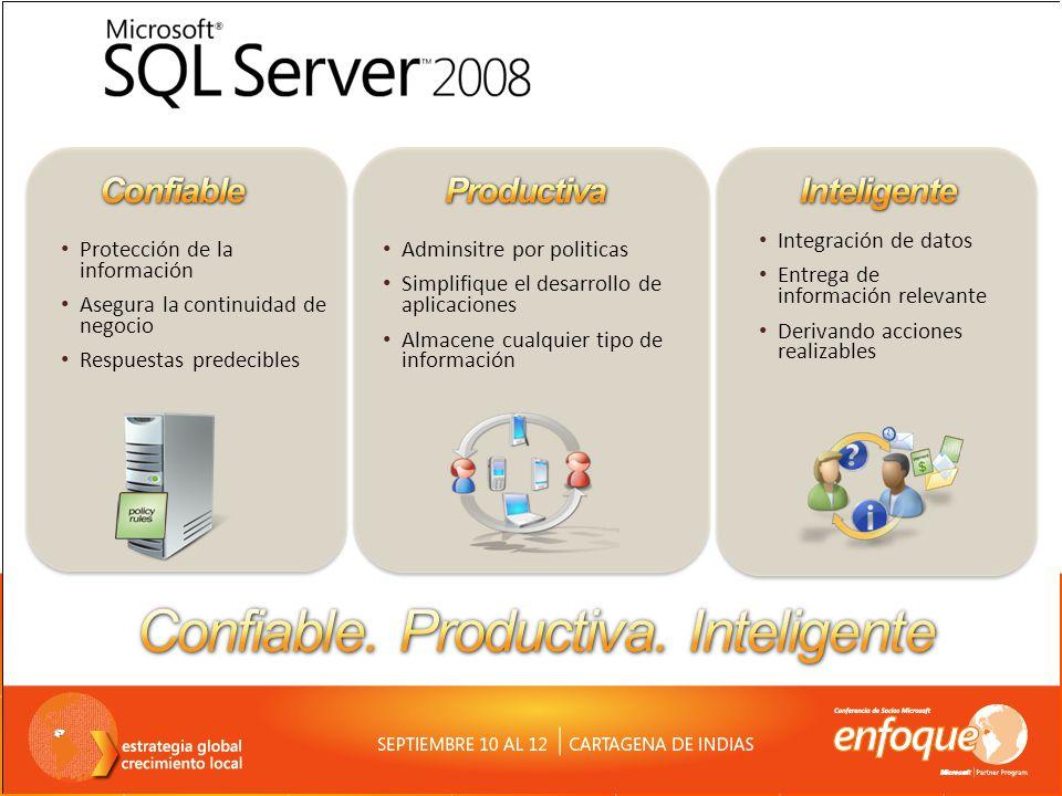 Qué dicen los Analistas de SQL Server.