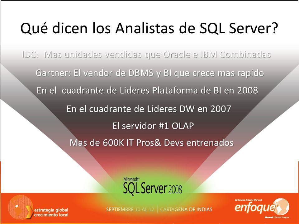 Qué dicen los Analistas de SQL Server? El servidor #1 OLAP Mas de 600K IT Pros& Devs entrenados IDC: Mas unidades vendidas que Oracle e IBM Combinadas