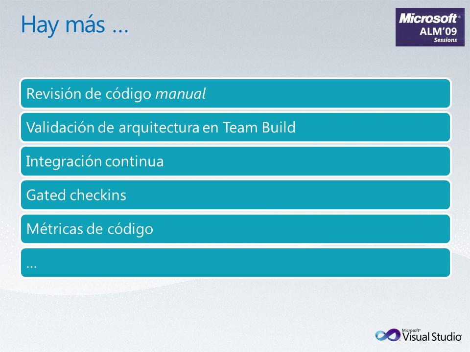 Revisión de código manualValidación de arquitectura en Team BuildIntegración continuaGated checkinsMétricas de código…
