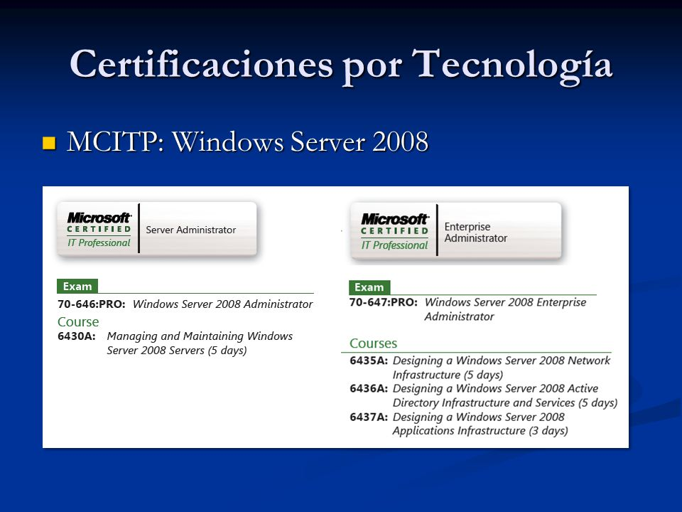 Certificaciones por Tecnología MCITP: Windows Server 2008 MCITP: Windows Server 2008
