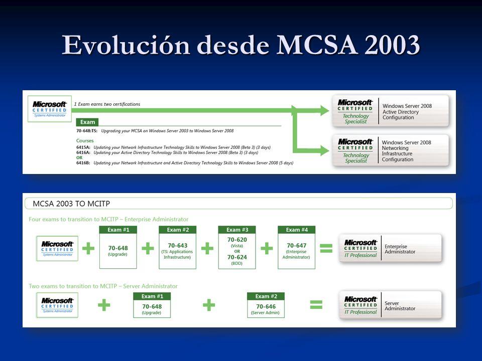 Evolución desde MCSA 2003