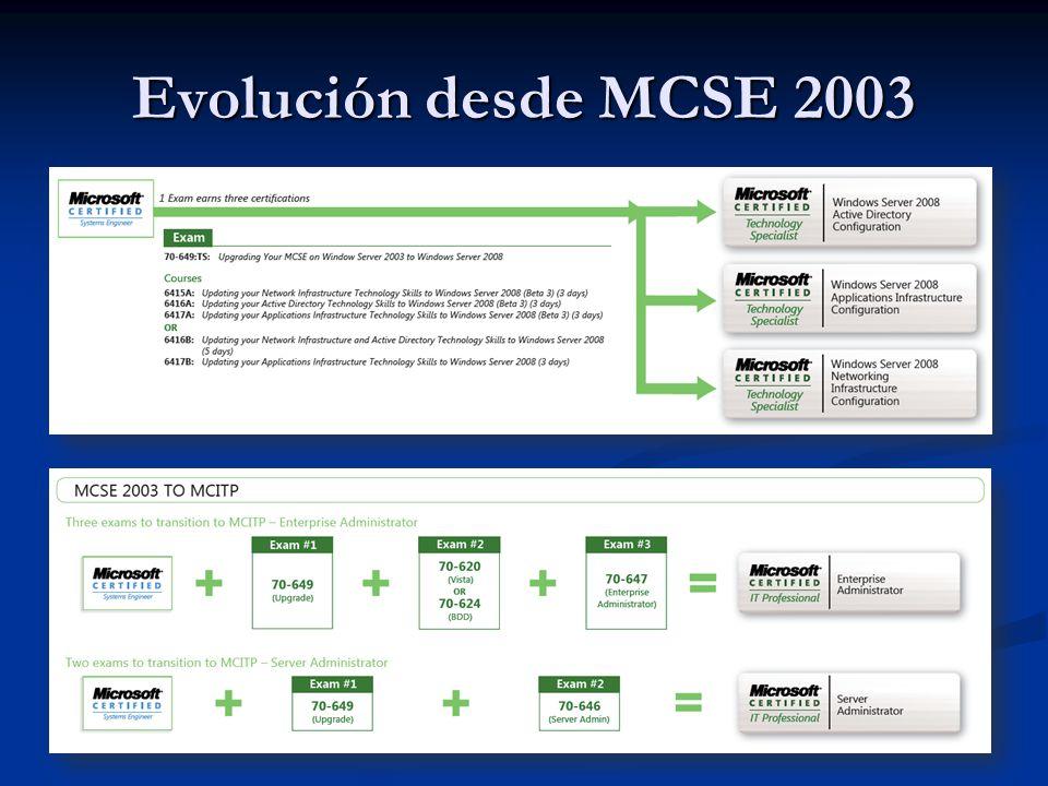 Evolución desde MCSE 2003