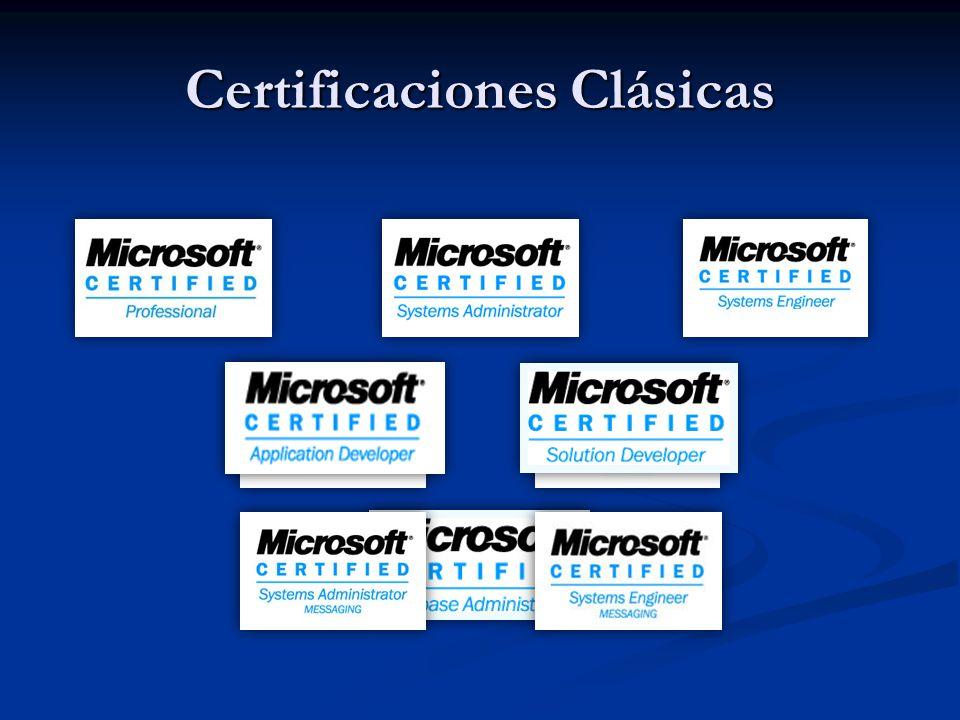 ¿Por qué nuevas Certificaciones.