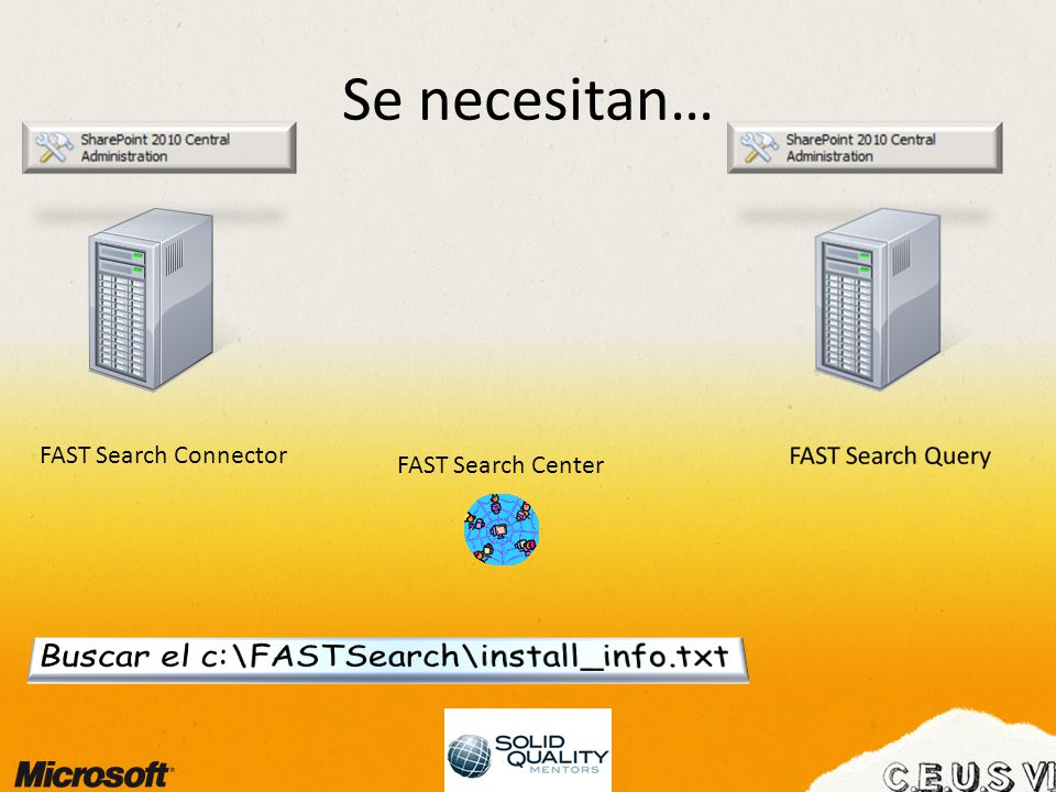 Se necesitan… FAST Search Connector FAST Search Center