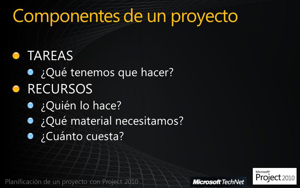 Componentes de un proyecto Planificación de un proyecto con Project 2010