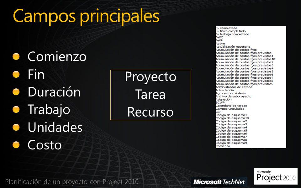 Campos principales Planificación de un proyecto con Project 2010