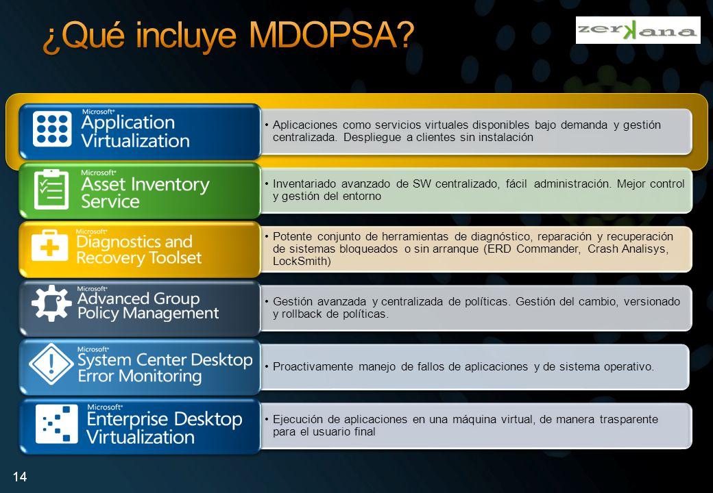 Aplicaciones como servicios virtuales disponibles bajo demanda y gestión centralizada.