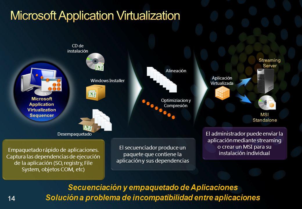 Secuenciación y empaquetado de Aplicaciones Solución a problema de incompatibilidad entre aplicaciones Empaquetado rápido de aplicaciones. Captura las