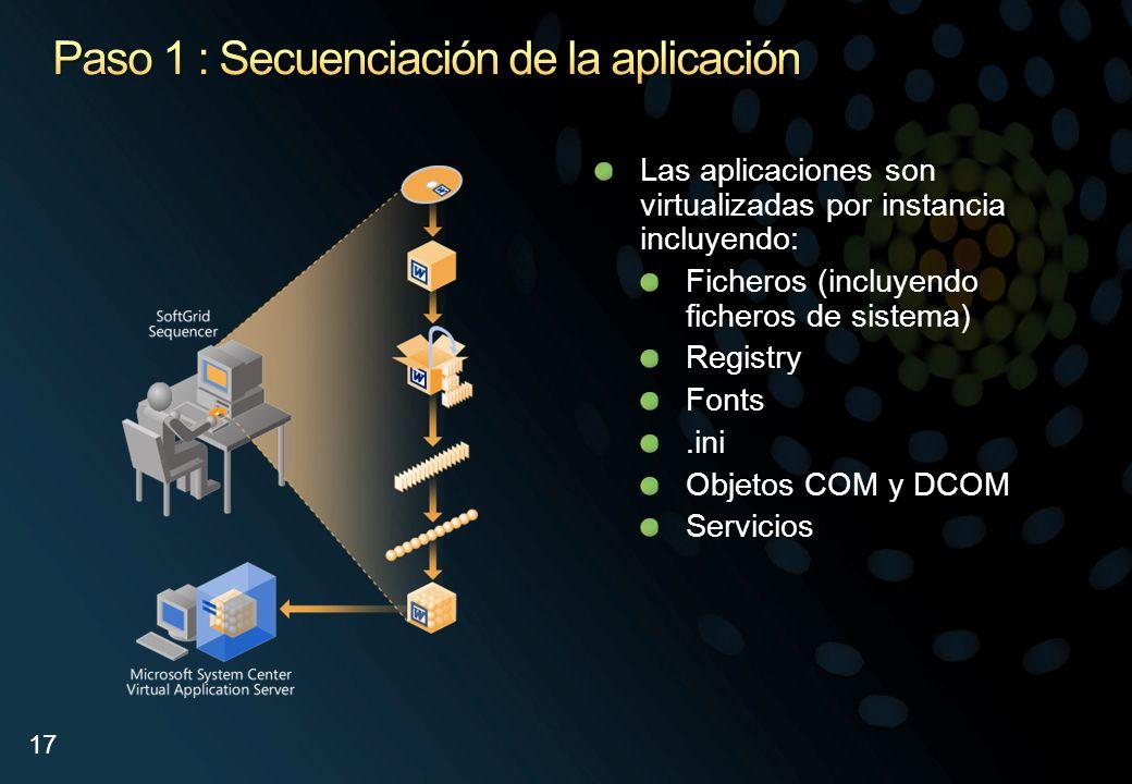 Las aplicaciones son virtualizadas por instancia incluyendo: Ficheros (incluyendo ficheros de sistema) Registry Fonts.ini Objetos COM y DCOM Servicios