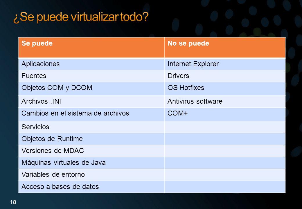 Se puedeNo se puede AplicacionesInternet Explorer FuentesDrivers Objetos COM y DCOMOS Hotfixes Archivos.INIAntivirus software Cambios en el sistema de archivosCOM+ Servicios Objetos de Runtime Versiones de MDAC Máquinas virtuales de Java Variables de entorno Acceso a bases de datos 18