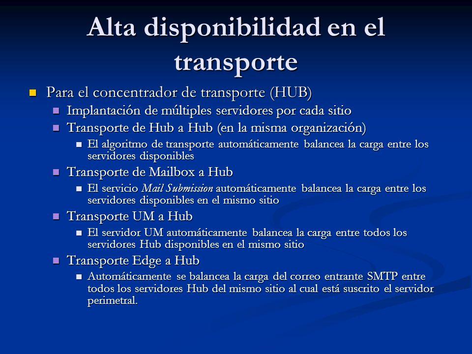 Alta disponibilidad en el transporte Para el concentrador de transporte (HUB) Para el concentrador de transporte (HUB) Implantación de múltiples servi