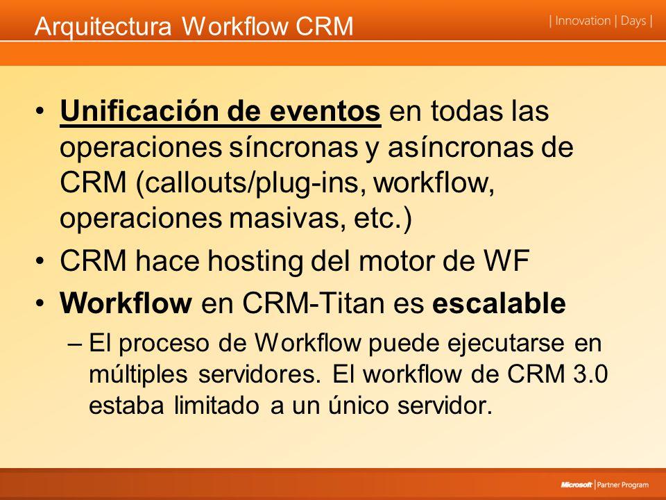 Arquitectura Workflow CRM Unificación de eventos en todas las operaciones síncronas y asíncronas de CRM (callouts/plug-ins, workflow, operaciones masivas, etc.) CRM hace hosting del motor de WF Workflow en CRM-Titan es escalable –El proceso de Workflow puede ejecutarse en múltiples servidores.