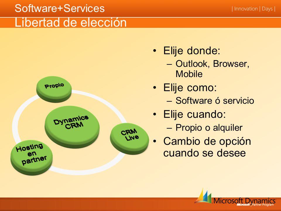 Software+Services Libertad de elección Elije donde: –Outlook, Browser, Mobile Elije como: –Software ó servicio Elije cuando: –Propio o alquiler Cambio de opción cuando se desee