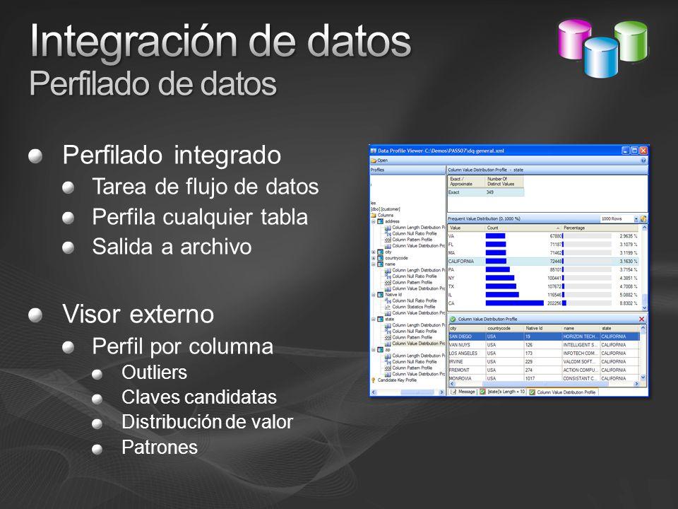 Perfilado integrado Tarea de flujo de datos Perfila cualquier tabla Salida a archivo Visor externo Perfil por columna Outliers Claves candidatas Distribución de valor Patrones