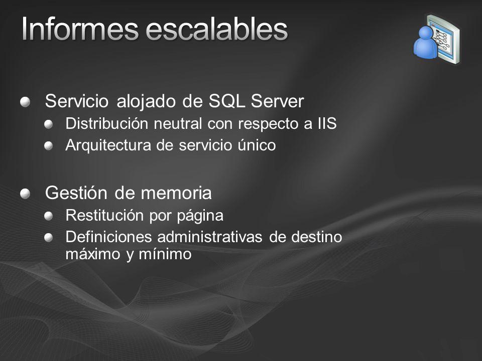 Servicio alojado de SQL Server Distribución neutral con respecto a IIS Arquitectura de servicio único Gestión de memoria Restitución por página Definiciones administrativas de destino máximo y mínimo