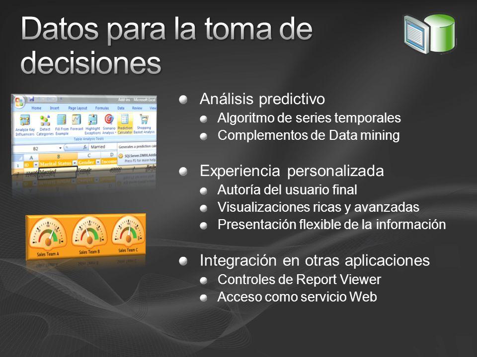 Integración en otras aplicaciones Controles de Report Viewer Acceso como servicio Web Análisis predictivo Algoritmo de series temporales Complementos de Data mining Experiencia personalizada Autoría del usuario final Visualizaciones ricas y avanzadas Presentación flexible de la información