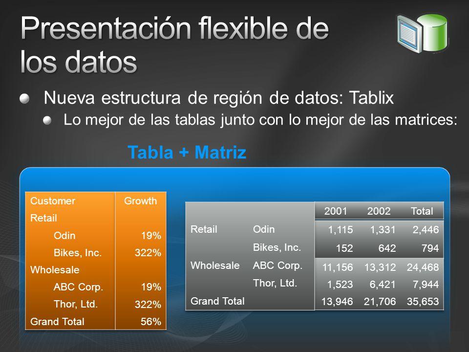 Nueva estructura de región de datos: Tablix Lo mejor de las tablas junto con lo mejor de las matrices: Tabla + Matriz