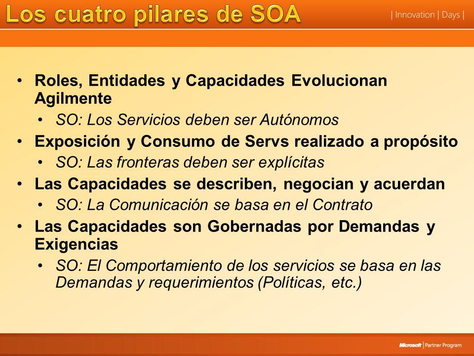 Roles, Entidades y Capacidades Evolucionan Agilmente SO: Los Servicios deben ser Autónomos Exposición y Consumo de Servs realizado a propósito SO: Las