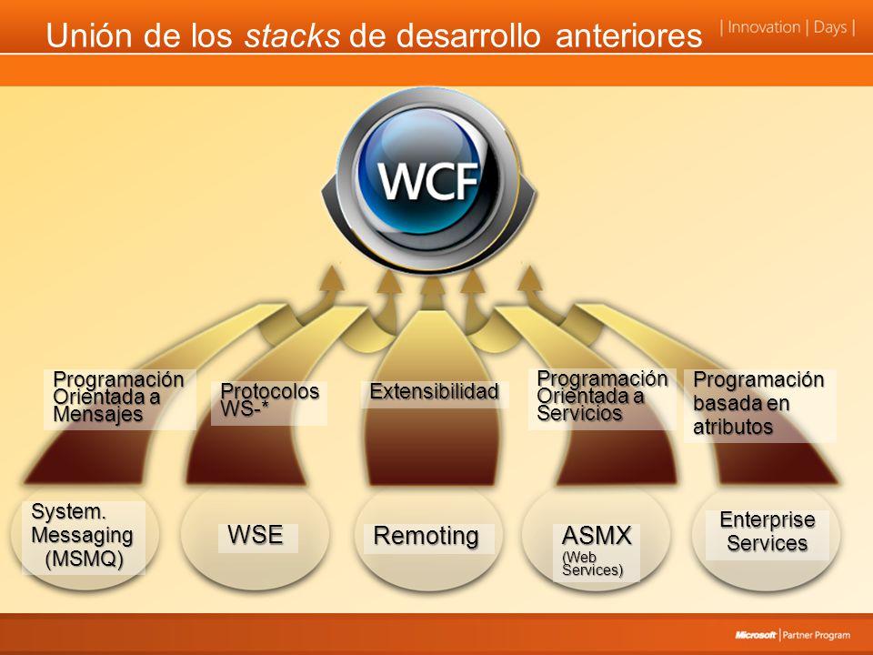 Unión de los stacks de desarrollo anteriores Protocolos WS-* Programación Orientada a Servicios Programación basada en atributos Programación Orientada a Mensajes Extensibilidad System.Messaging(MSMQ) WSE RemotingASMX (Web Services) EnterpriseServices