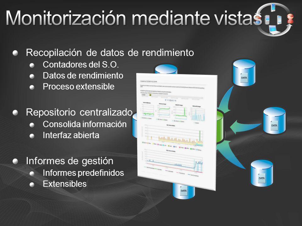 Recopilación de datos de rendimiento Contadores del S.O. Datos de rendimiento Proceso extensible Repositorio centralizado Consolida información Interf