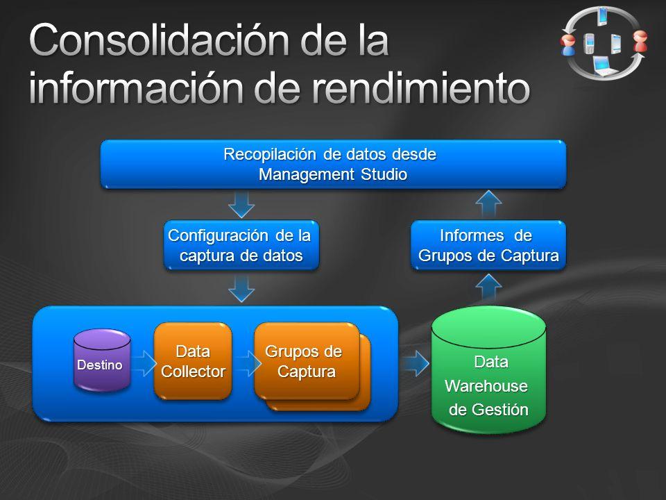 Data DataWarehouse de Gestión Recopilación de datos desde Management Studio Recopilación de datos desde Management Studio Destino DataCollectorDataCol