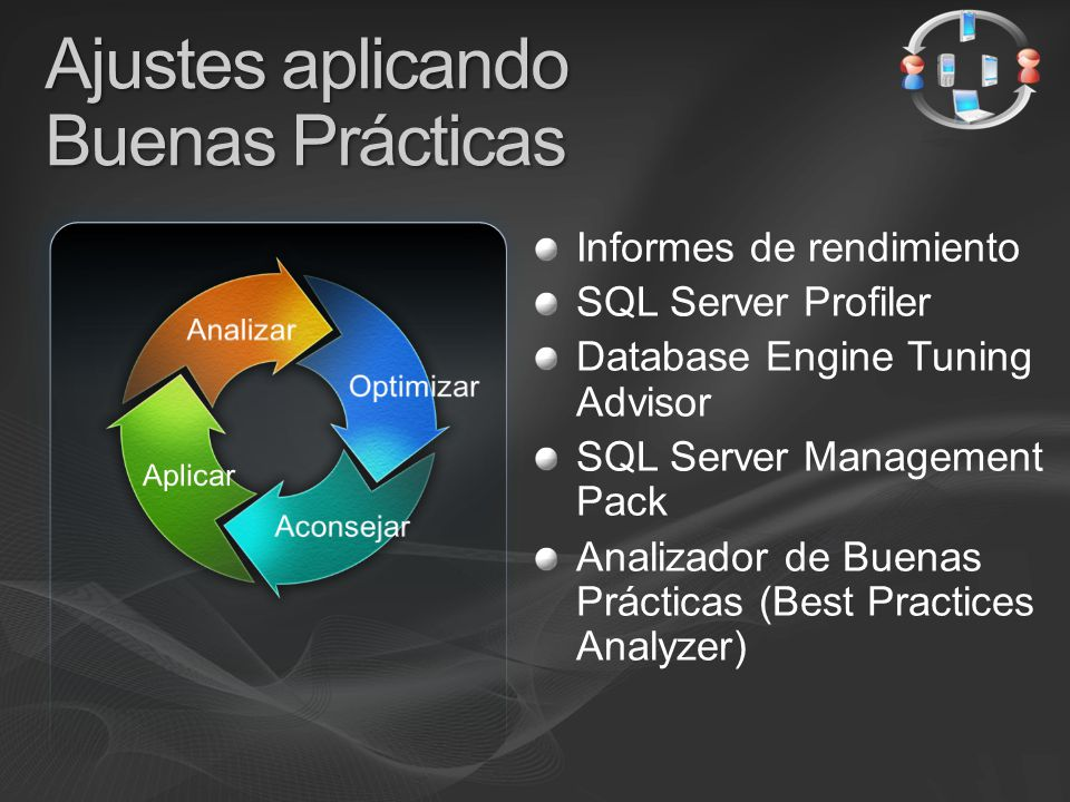 Ajustes aplicando Buenas Prácticas Informes de rendimiento SQL Server Profiler Database Engine Tuning Advisor SQL Server Management Pack Analizador de Buenas Prácticas (Best Practices Analyzer)