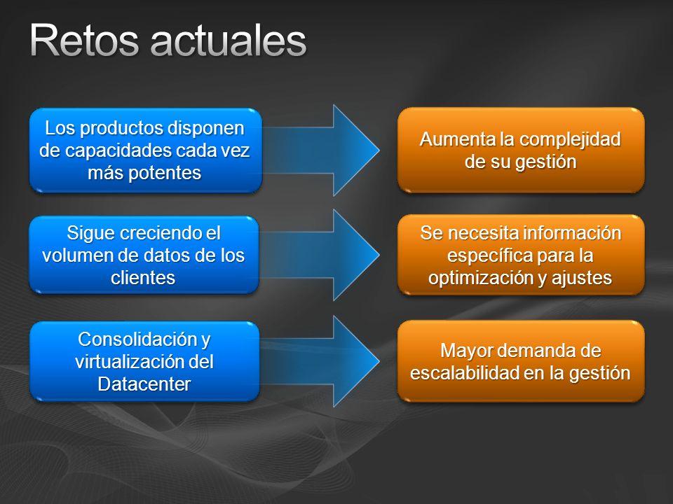 Gestión mediante políticas Monitorización mediante visión interna Gestión en todo el ámbito corporativo Configuración Esalabilidad Monitorización Informes Resolución de incidencias Ajustes Auditoría