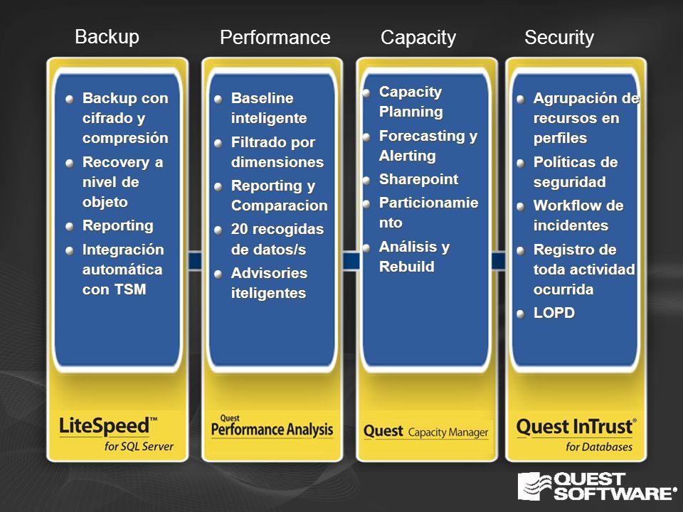 Backup PerformanceSecurityCapacity Backup con cifrado y compresión Recovery a nivel de objeto Reporting Integración automática con TSM Baseline inteli