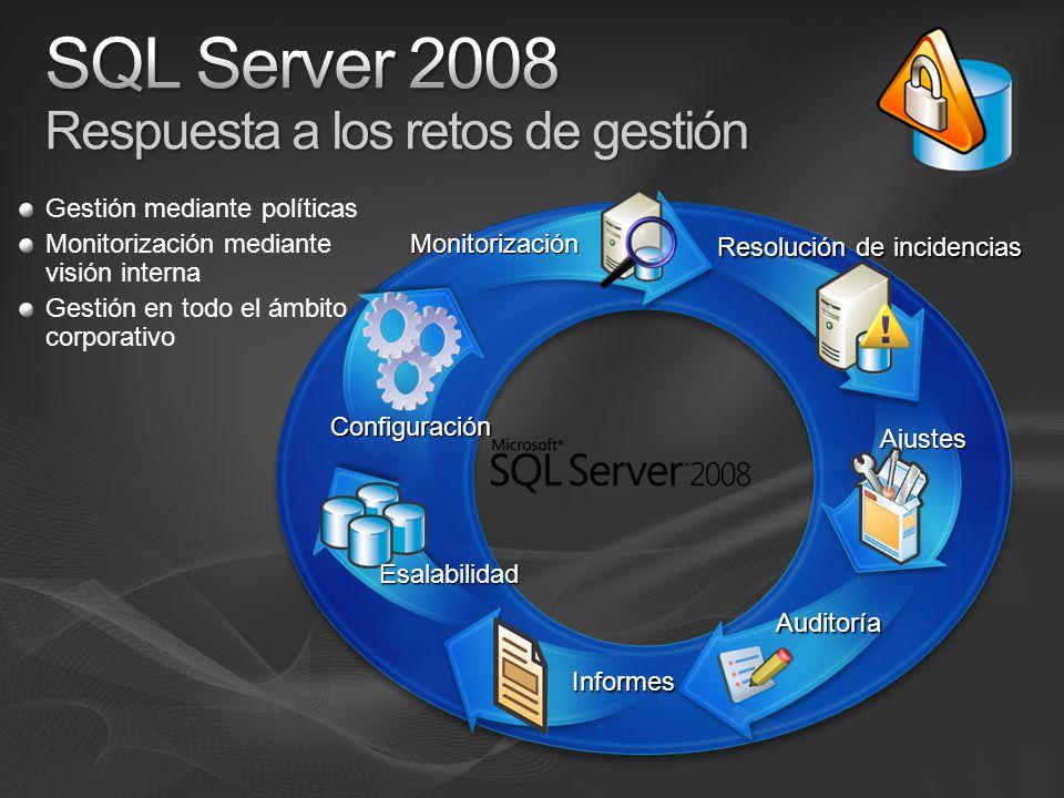 Gestión mediante políticas Monitorización mediante visión interna Gestión en todo el ámbito corporativo Configuración Esalabilidad Monitorización Info